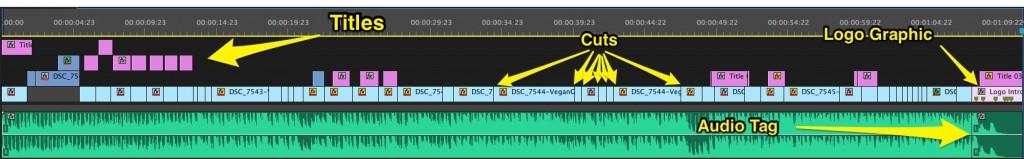 Adobe Premiere Editing Timeline